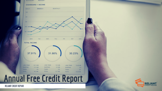 Annual Free Credit Report