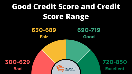 Good Credit Score and Credit Score Range
